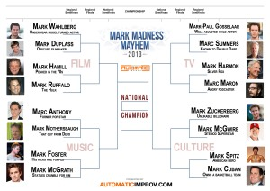 Mark Madness Tournament Bracket 2013